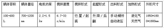 自动炒菜机_自动炒菜机价格_自动炒菜机厂家_自动炒菜机图片