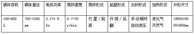 炒菜机_大型炒菜机价格_大型炒菜机厂家_白菜大型炒菜机图片