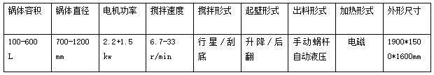 炒菜机_大型炒菜机价格_大型炒菜机厂家_菜花大型炒菜机图片
