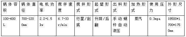 炒菜机_大型炒菜机价格_大型炒菜机厂家_土豆丝炒菜机图片